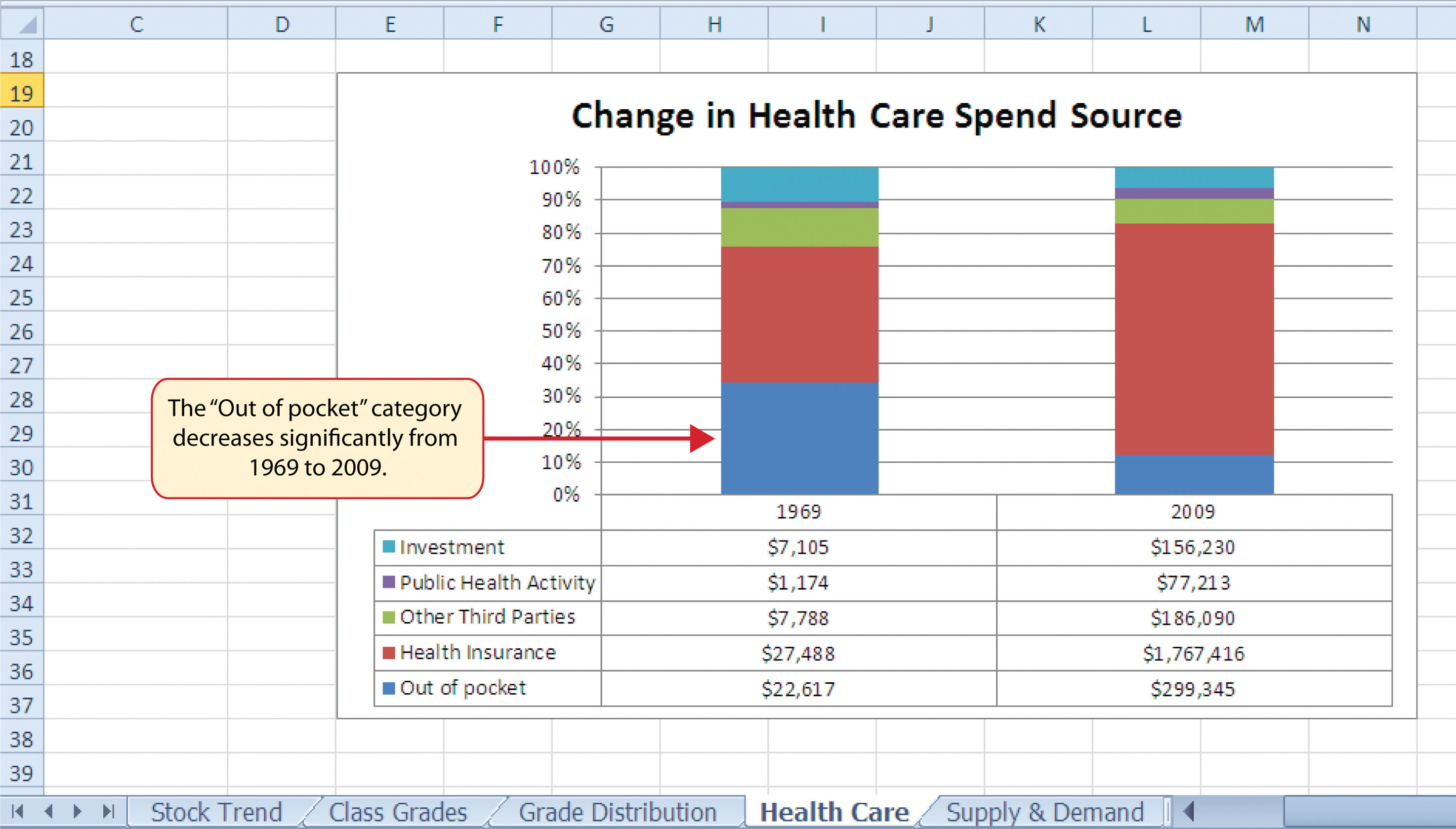 manually create chart in word without data