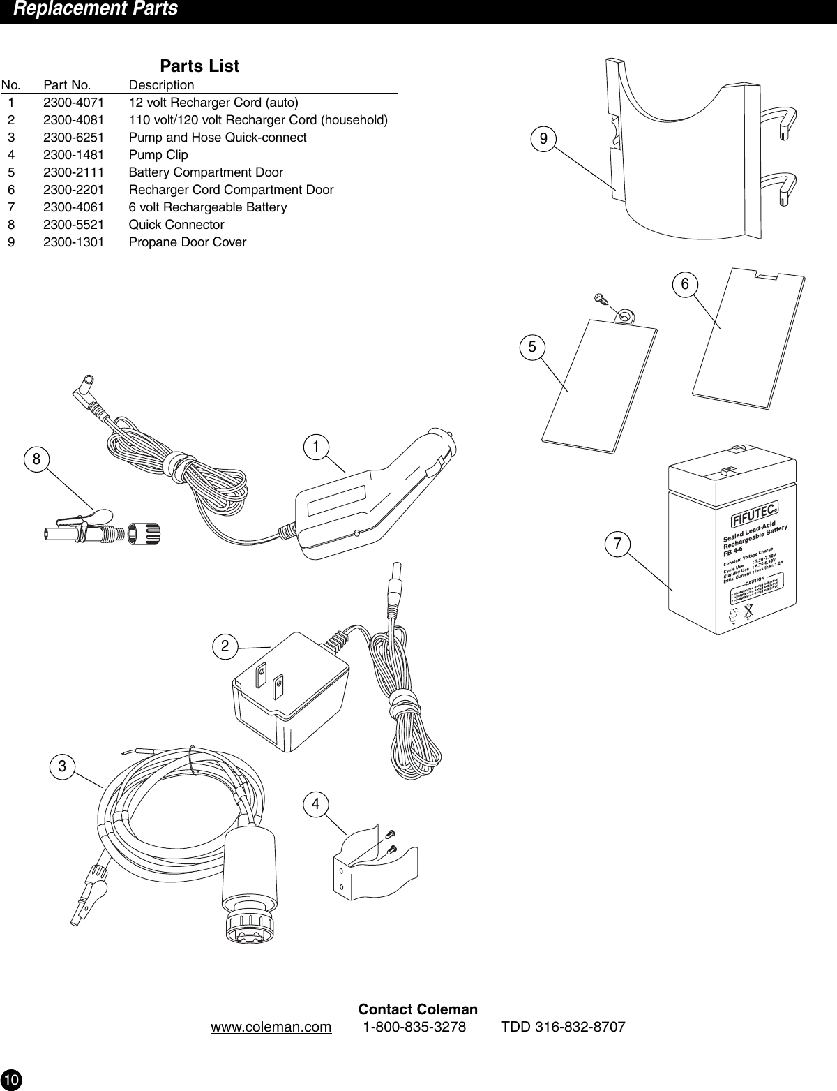 coleman water on demand manual